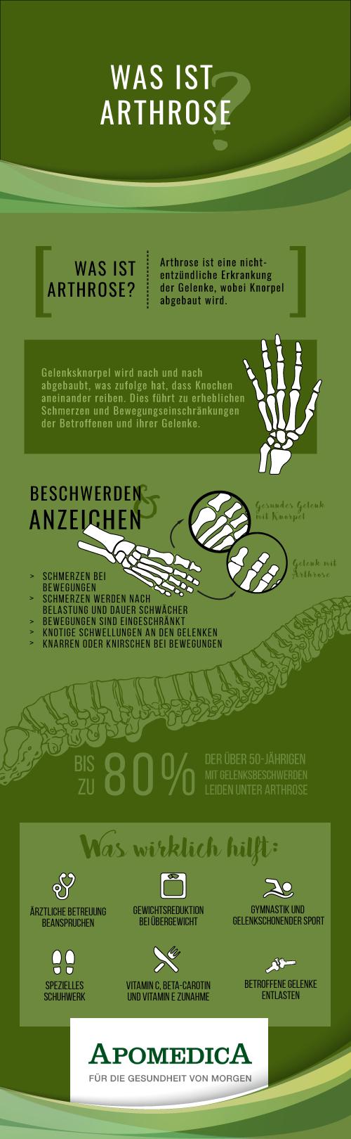 Athrose_Infografik